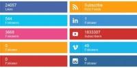 Модуль Social Media Counter